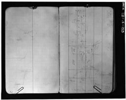 Photocopy Of Drawing (taken From Twin Falls Canal Company Field Book #360, Page 74, Entitled,
