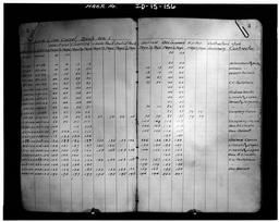 Photocopy Of Written Record (taken From Twin Falls Canal Company, Low Line Book #1, Pp.2,3)