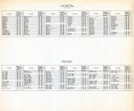 Index - Place Names 2, Greenlee County 1965 Highway Maps