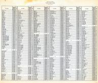 Index - Place Names 2, Navajo County 1973 Highway Maps