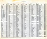 Index - Place Names 3, Navajo County 1973 Highway Maps