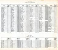 Index - Alphabetical Place 4, Pima County 1975 Highway Maps