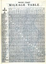 Mileage Table, San Diego County 194x