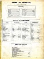 Table Of Contents, Middlesex County 1874
