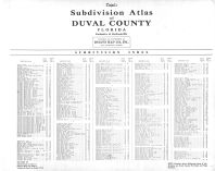Index 1, Duval County 1950 Revised 1953