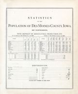 Statistics, References, Des Moines County 1873