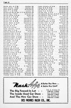 Farm Directory - Page 020, Madison County 1951 Farm Directory
