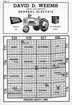 Madison County Map, Madison County 1951 Farm Directory