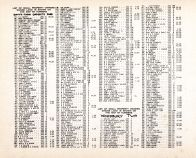 Property Owners Directory - Concord, Woodbury, Woodbury County 1930
