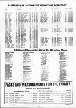 Landowners Index 015, Wright County 1993