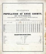 Statistics - Population, References, Knox County 1870