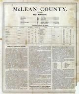 Map References, McLean County 1874
