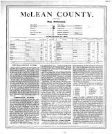 Map References,final, McLean County 1874 Microfilm