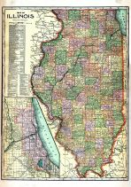 State Map, Vermilion County 1915