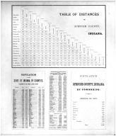 Table of Distances - Population, Spencer County 1879 Microfilm