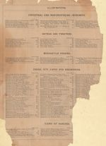 Table of Contents 5, Kansas State Atlas 1887
