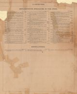 Table of Contents 7, Kansas State Atlas 1887