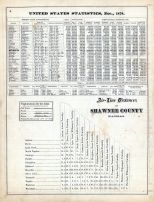 State Statistics 1870 and Airline Distance Chart, Shawnee County 1873