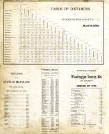 Table of Distances, Washington County 1877