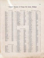 Farmers Directory 05, Alpena - Presque Isle - Montmorency Counties 1903