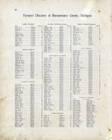 Farmers Directory 08, Alpena - Presque Isle - Montmorency Counties 1903