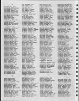 Directory Index - A, B, C, D, Jackson County 1990