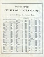United States Census of Minnesota, 1870, Minor Civil Divisions, etc. 001, Minnesota State Atlas 1874