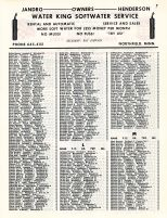 Directory 007, Rice County 1964 - 1965