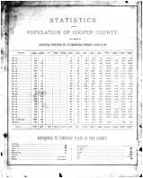 Statistics of the Population of Cooper County, Cooper County 1877