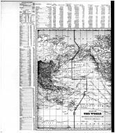 World Map - left, Nodaway County 1911