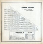 Albany County Table of Distances, Albany and Schenectady Counties 1866