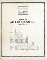 Table of Distances, Chemung County 1869
