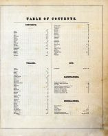 Table of Contents, Dutchess County 1876