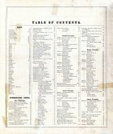 Table of Contents 1, Butler County 1875