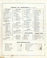 Table of Contents 2, Butler County 1875