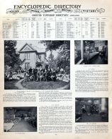 Chester Township Directory 003, J.M. Vandervort Residence, H.F. White Store, Dr. J.H. Shank, Clinton County 1903