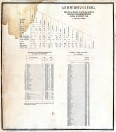Air Line Distance Table, Crawford County 1873