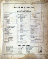 Table of Contents 1, Fayette County 1875