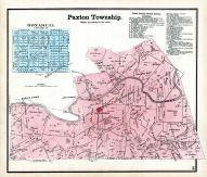 Paxton Township, Roxabell, Ross County 1875