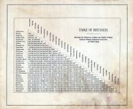 Table of Distances, Clearfield County 1878