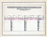 Transverse Section Chart Across Bituminous Coal Basins, Clearfield County 1878