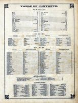 Table of Contents, Schuylkill County 1875