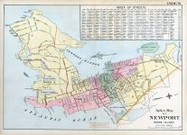 Index Map, Newport 1893