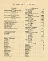 Table of Contents, Augusta County 1885