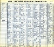 Index, Kittitas County 1956