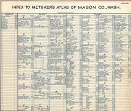 Index Page, Mason County 1955