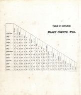 Table of Distance, Dodge County 1873
