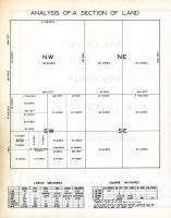 Analysis of a Section Land, Racine County 1956