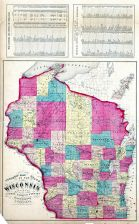 Wisconsin State Map, Rock County 1873