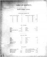 Table of Contents, Brown County 1904